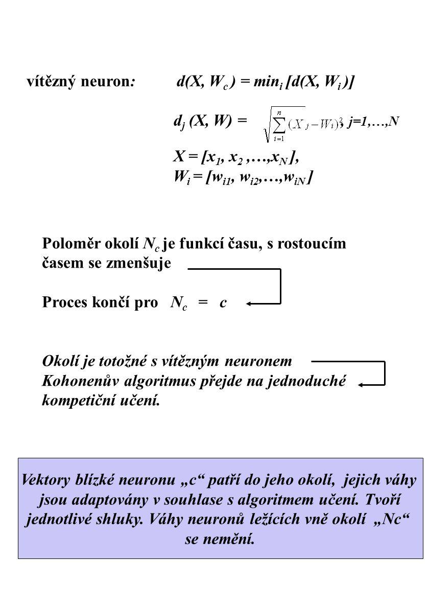 vítězný neuron: d(X, Wc ) = mini [d(X, Wi )] dj (X, W) = , j=1,…,N